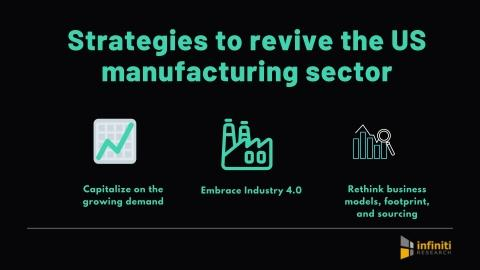 Erosion of the US Manufacturing Sector: Experts at Infiniti Provide Insights on Reviving the US Manufacturing Industry