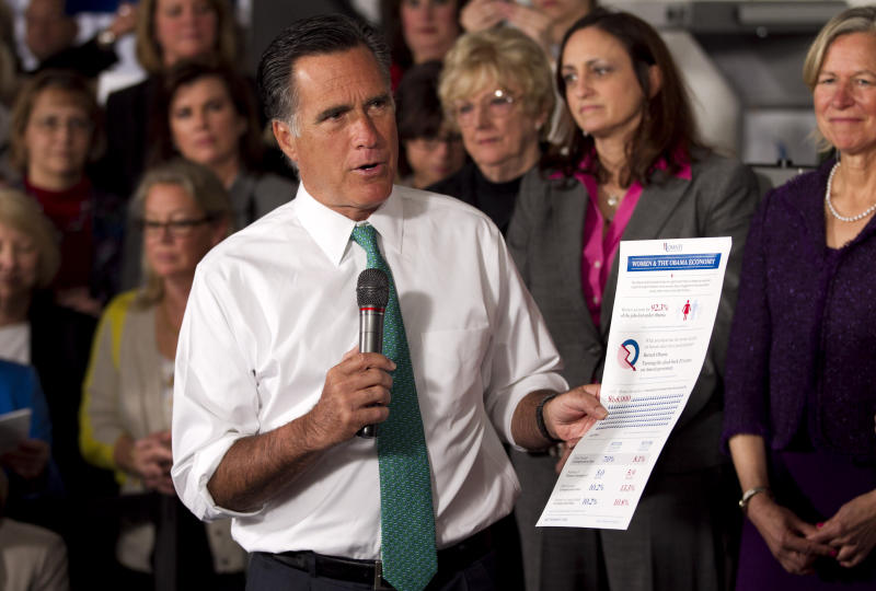 "Republican presidential candidate, former Massachusetts Gov. Mitt Romney,  holds a flyer as he speaks in Hartford, Conn., Wednesday, April 11, 2012.  Romney is intensifying his rebuttal of claims that he and fellow Republicans are insufficiently supportive of women, or even hostile to them.  For the second straight day the presumptive GOP nominee campaigned Wednesday at a female-owned work site and denounced Democrats for saying his party is waging ""a war on women.""  (AP Photo/Steven Senne)"