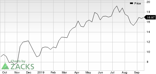 Victory Capital Holdings, Inc. Price