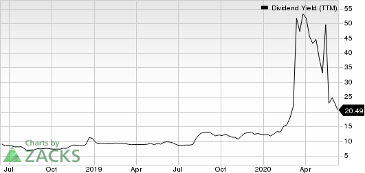 Oasis Midstream Partners LP Dividend Yield (TTM)