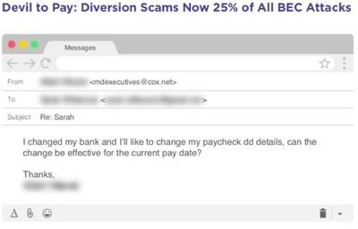 Example of a socially-engineered email, attempting a payroll diversion scam