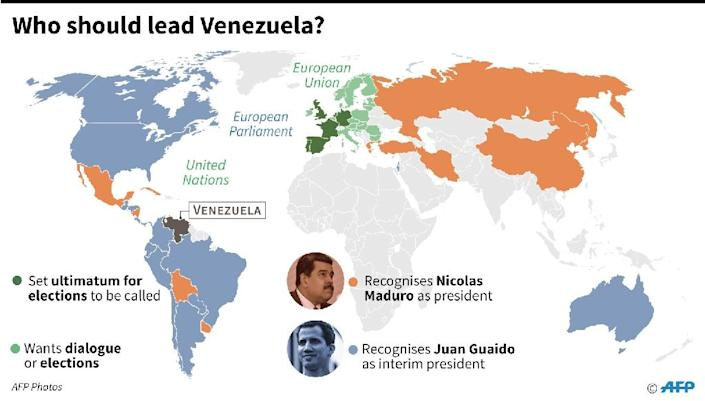 Countries and organizations around the world that support Nicolas Maduro and those that have recognized Juan Guido (AFP Photo/AFP)