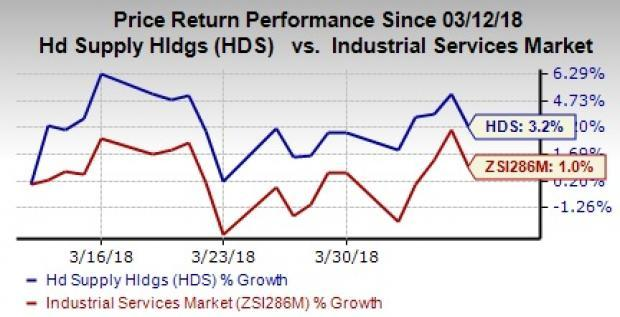 HD Supply Holdings (HDS) is poised to gain from A.H. Harris buyout, efficient use of freed resources from Waterworks business divestment, share repurchase authorization and growth in end markets.