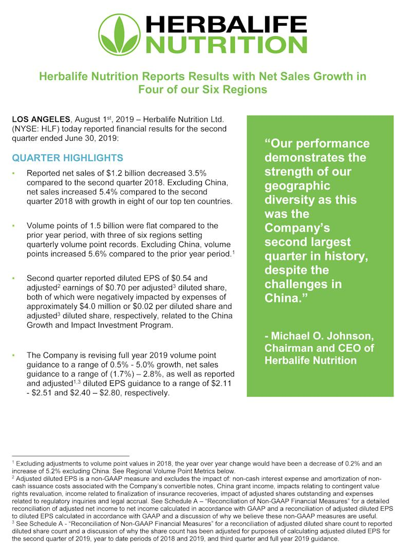 Herbalife Nutrition Reports Results with Net Sales Growth in