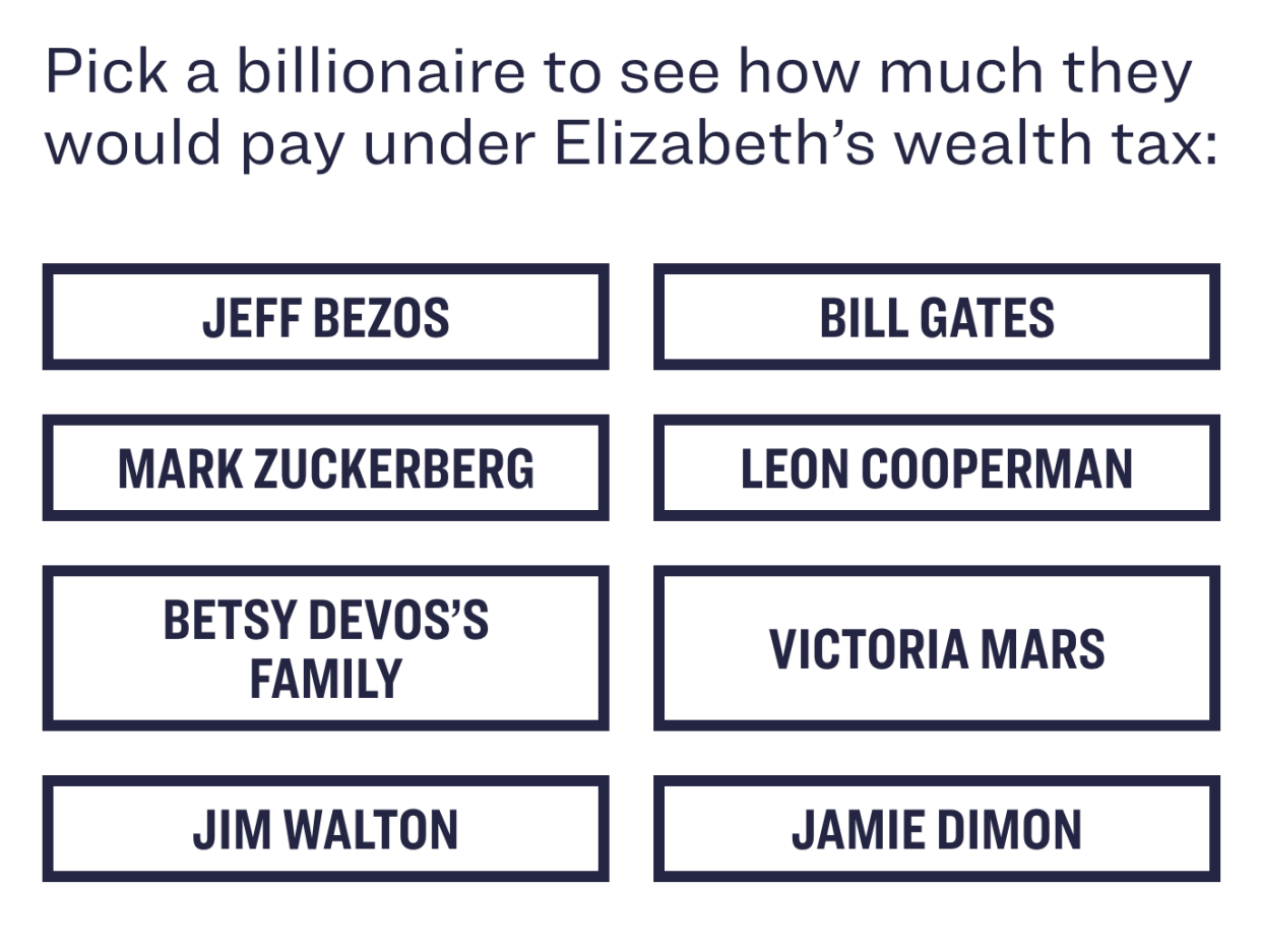 Clicking on any of these will show how much they'd pay in taxes. (Photo: screenshot/ElizabethWarren.com)