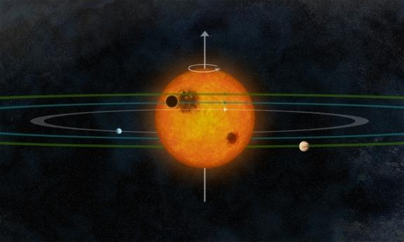Alien Solar System Looks a Lot Like Our Own
