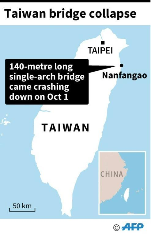 Hopes fade for six feared trapped after Taiwan bridge collapse