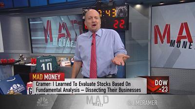 Jim Cramer teaches investors how to use technical analysis to determine if large market moves are the real deal.
