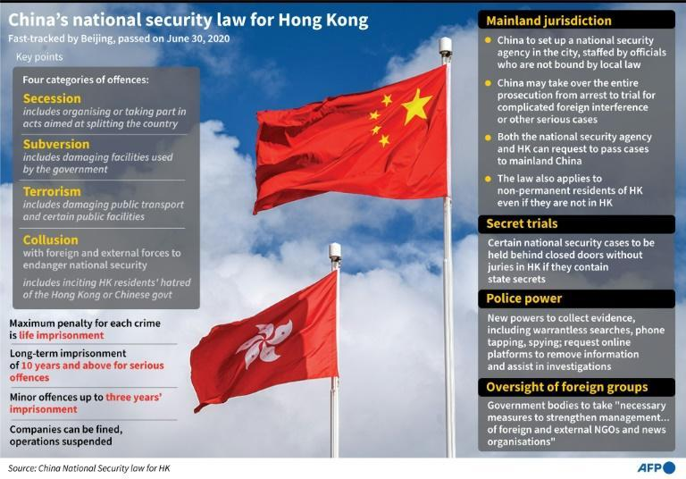 Key points of China's newly imposed national security law for Hong Kong. Four students –- one aged just 16 –- were arrested for social media posts on July 29, in the first arrests made by Hong Kong police's new national security unit