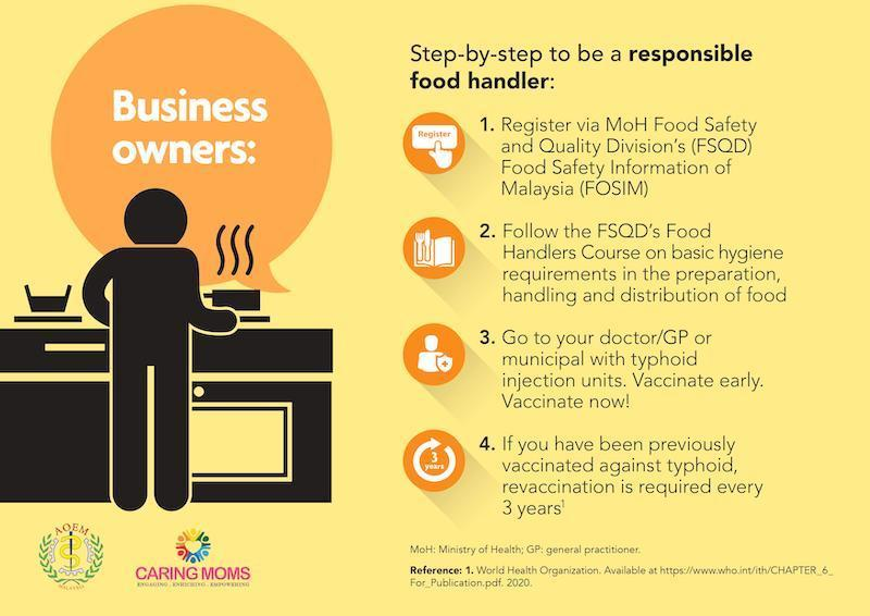 Food handlers should follow these steps to ensure that the meals they prepare are safe to be consumed. — Picture courtesy of AOEMM