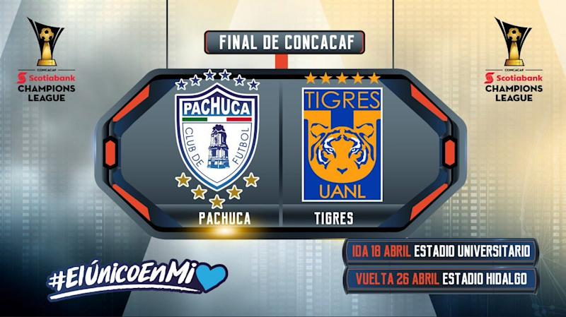 Final Concacaf