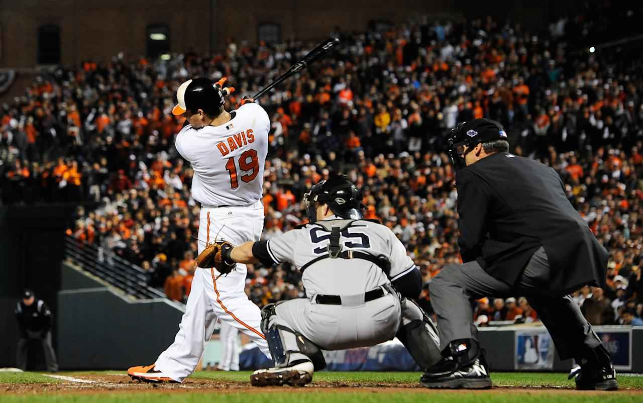 BALTIMORE, MD - OCTOBER 08:  Chris Davis #19 of the Baltimore Orioles his a two-run RBI single in the bottom of the third inning during Game Two of the American League Division Series at Oriole Park at Camden Yards on October 8, 2012 in Baltimore, Maryland.  (Photo by Patrick McDermott/Getty Images)