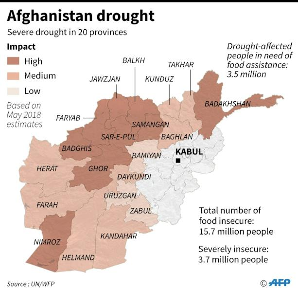 Map of Afghanistan showing drought impact in 20 provinces