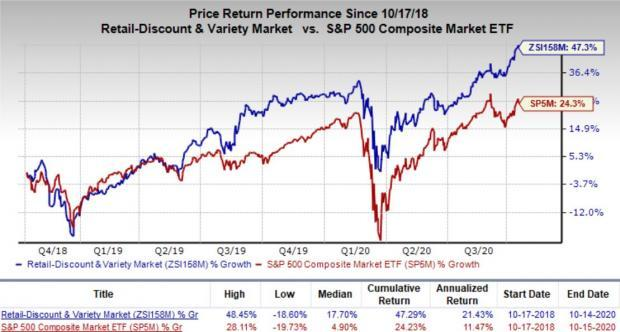 Is Big Lots (BIG) a Suitable Stock for Value Investors?