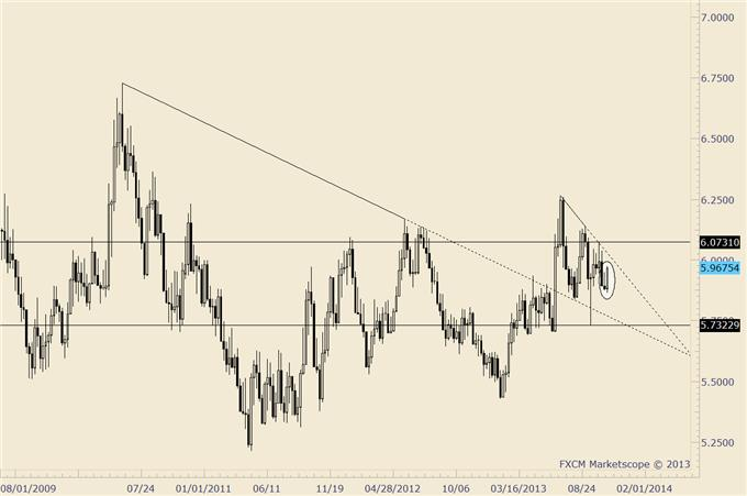 Dollar_Rally_a_Harbinger_of_Things_to_Come_Here_are_Trade_Setups_body_usdnok.png, Dollar Rally a Harbinger of Things to Come? Here are Trade Setups