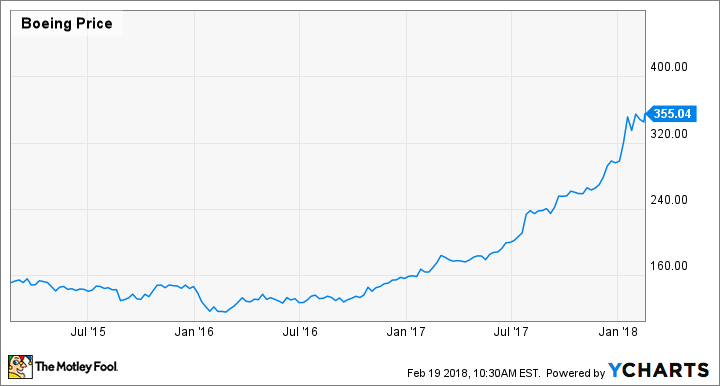 General Electric Could Be The Next Boeing