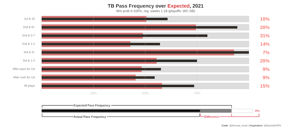 tb_loves_the_pass.png