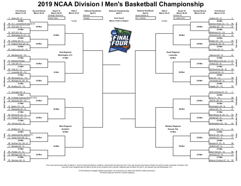 March Madness 2019 Ncaa Tournament Printable Bracket