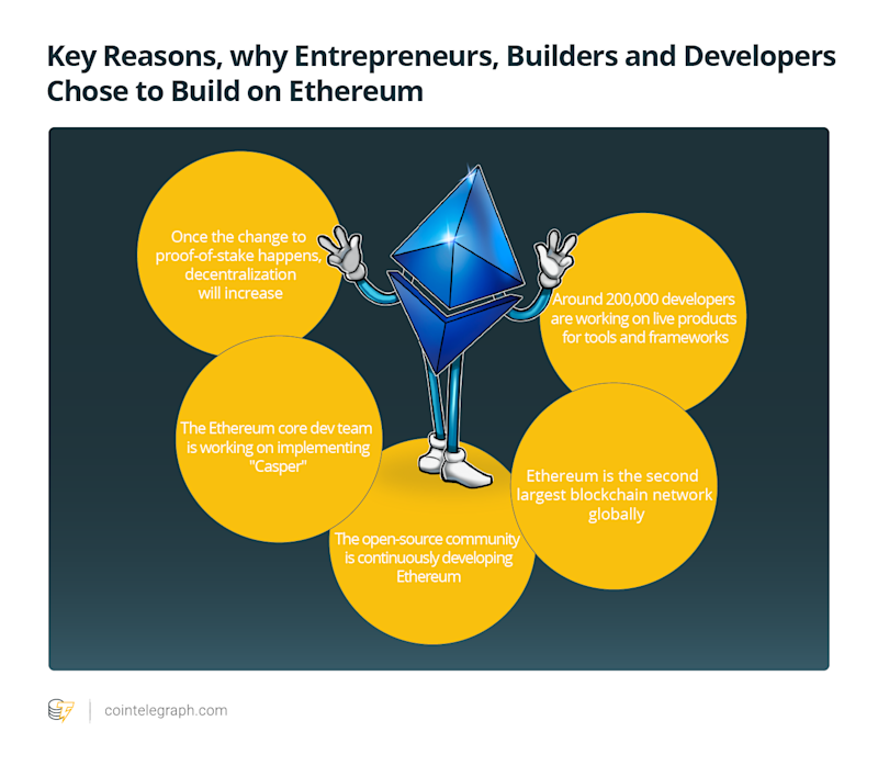Key Reasons, why Entrepreneurs, Builders and Developers Chose to Build on Ethereum