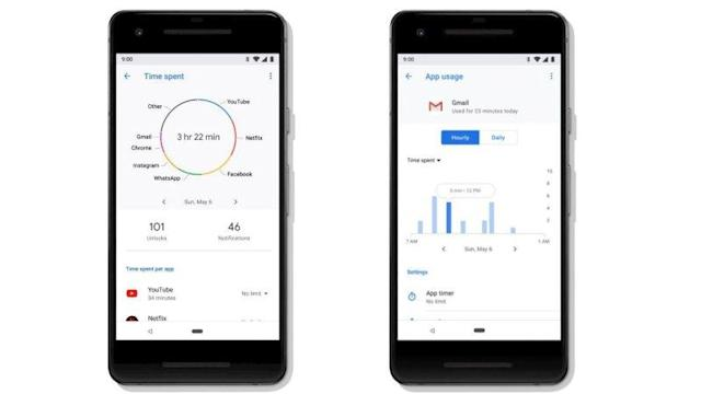 Android P's new Dashboard feature gives deep, granular insights into how you're using apps. Source: Google