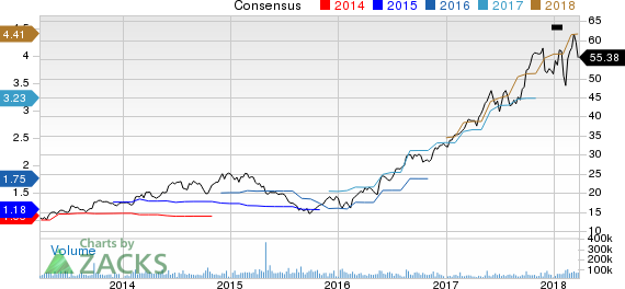 Applied materials stock options