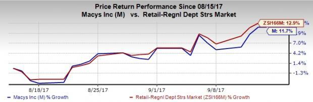 Macys Strategic Efforts Bode Well Stock Up 12 In A Month