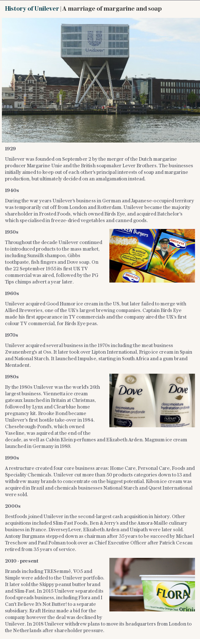 History of Unilever | A marriage of margarine and soap