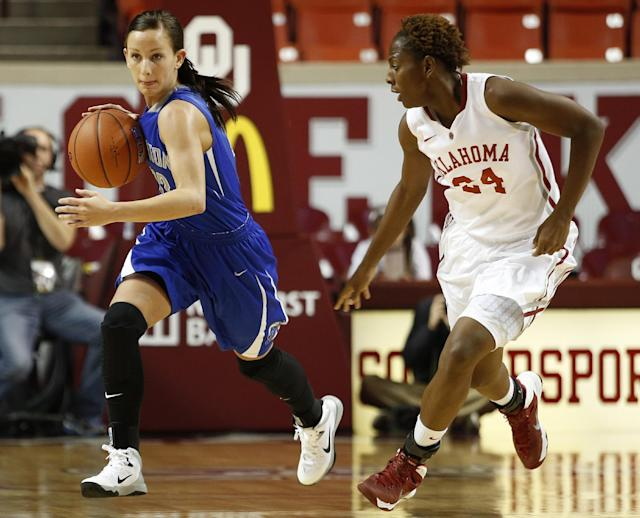 Creighton's Marissa Janning (23) drives the ball past Oklahoma's Sharane Campbell (24) during the first half of an NCAA college basketball game in Norman, Okla., Sunday, Dec. 1, 2013. (AP Photo/Garett Ray Fisbeck)