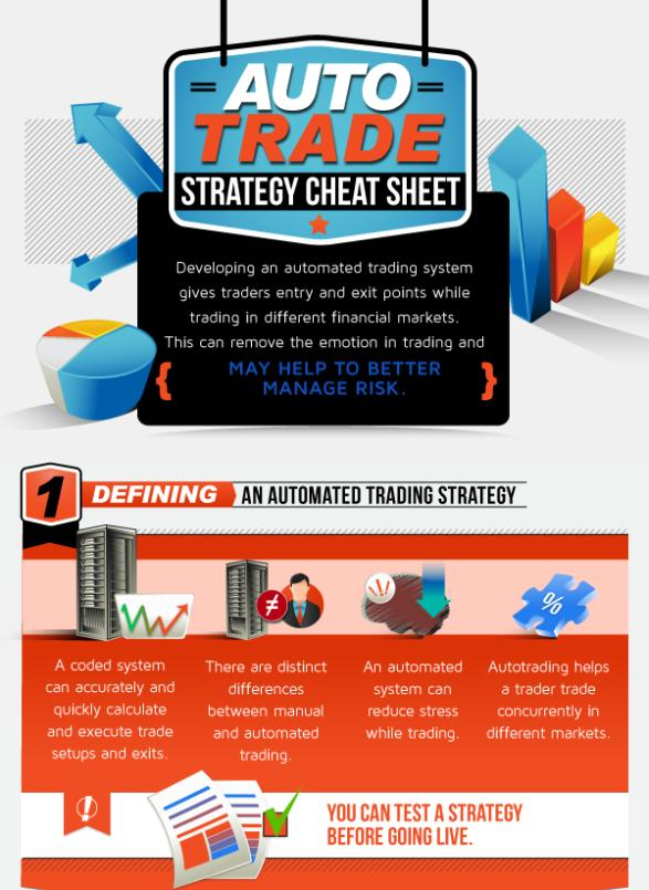 Auto_Trading_Cheat_Sheet_body_Picture_1.png, Automated Trading Cheat Sheet