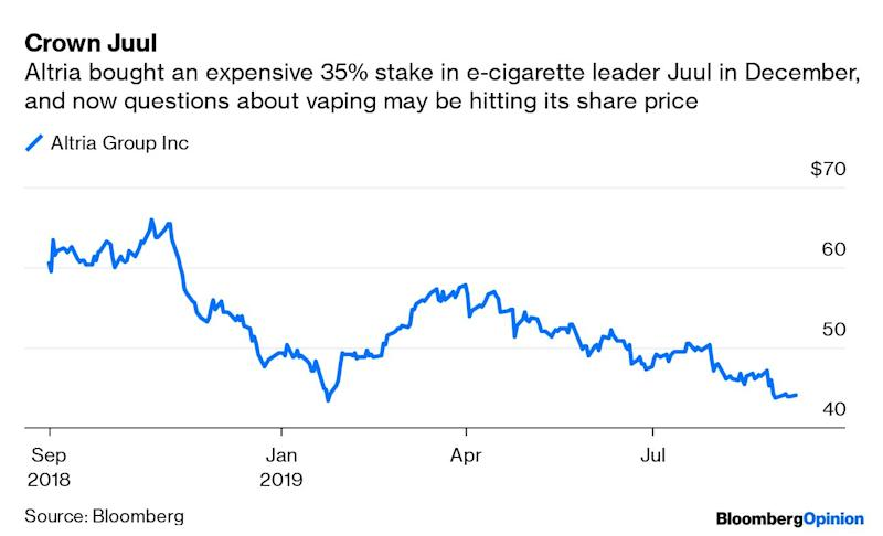 We Know Far Too Little About Vaping Risks