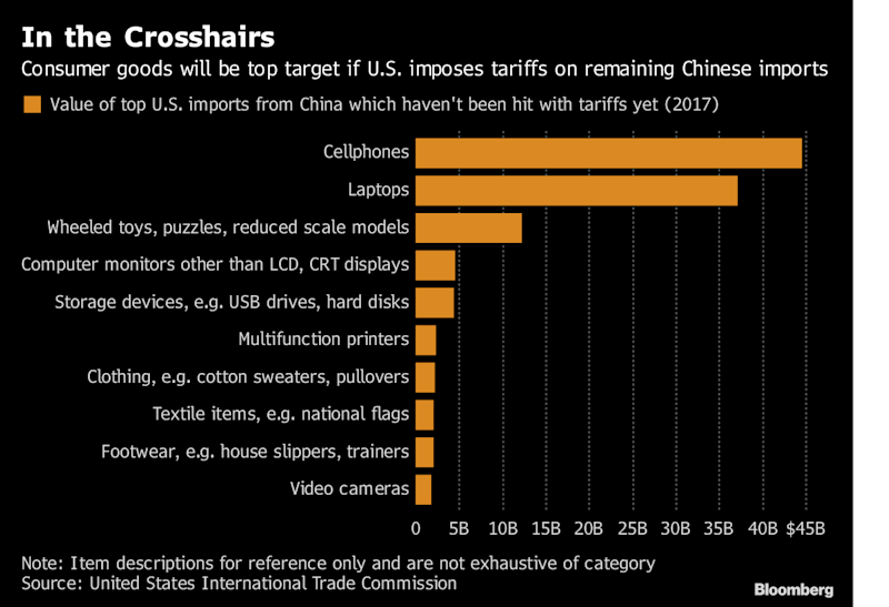 Trump says he expects to raise tariffs on China
