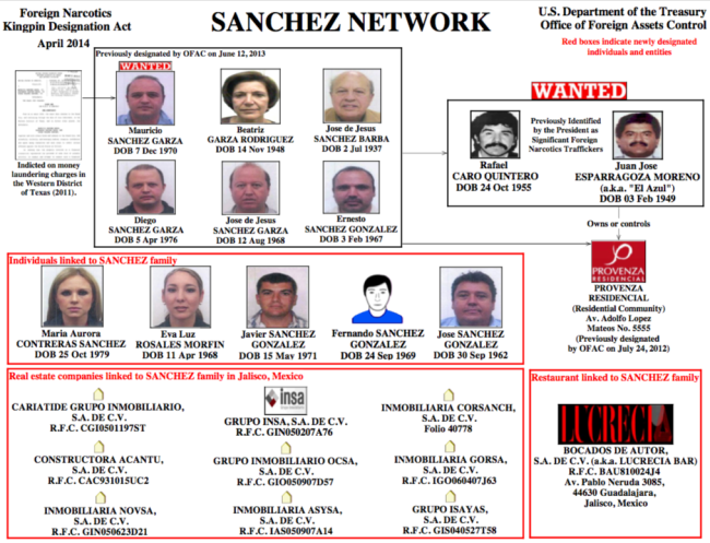 One of 'El Chapo' Guzmán's chief money launderers is involved in a