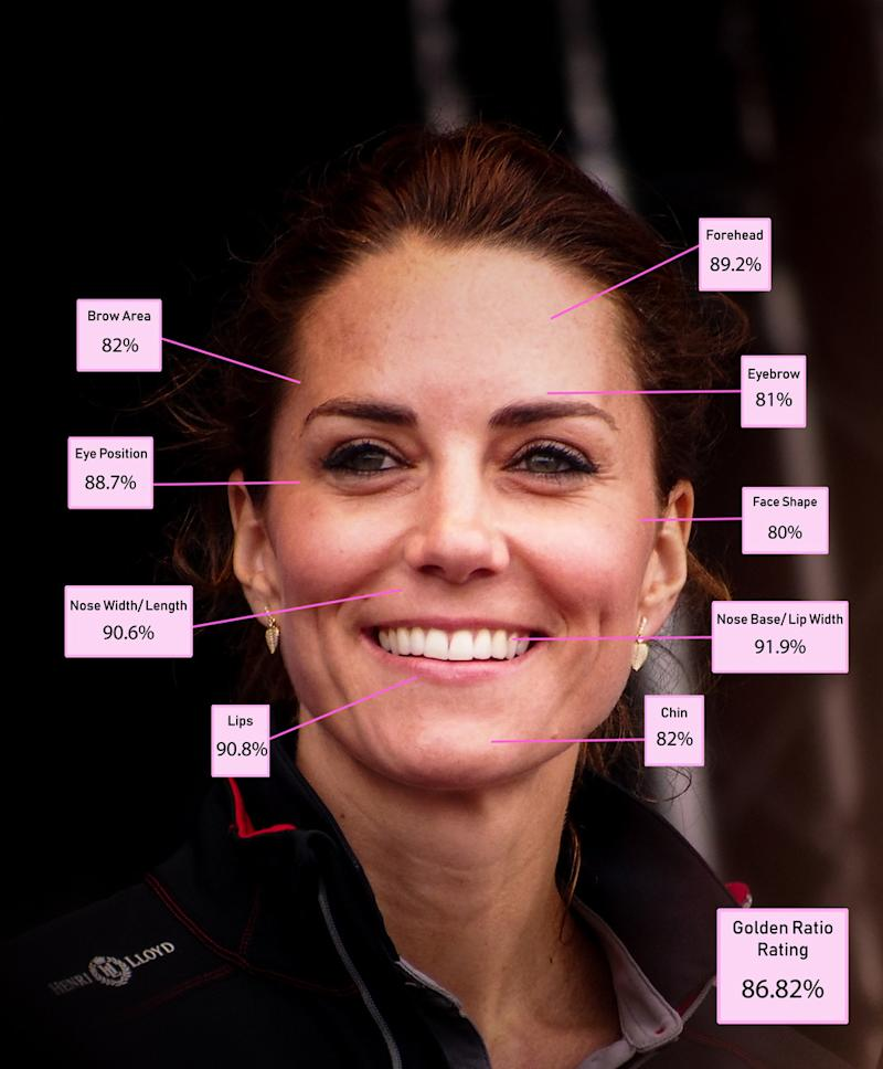 The Duchess of Cambridge came in fifth spot. (Alamy/Dr Julian De Silva)