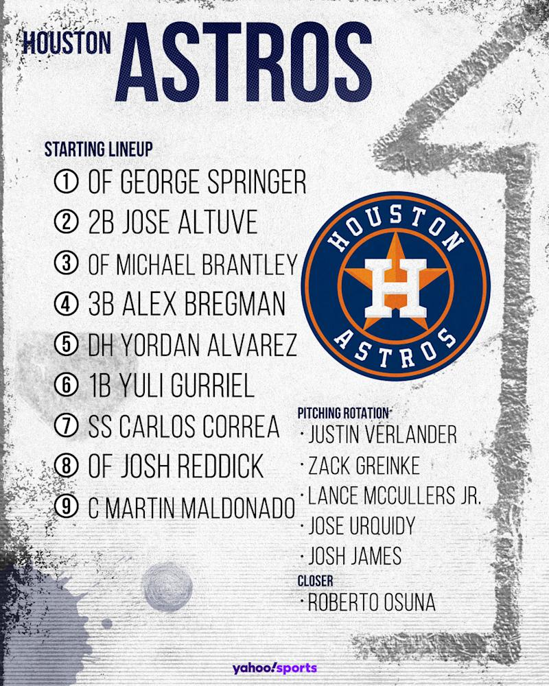 Houston Astros projected lineup. (Photo by Paul Rosales/Yahoo Sports)