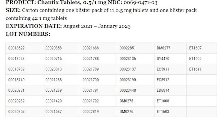 Lot numbers for the Chantix Tablets, 0.5/1 mg NDC: 0069-0471-03 in the cartons containing one blister pack of 11 0.5 mg tablets and one blister pack containing 42 1 mg tablets with expirations dates of August 2021 to January 2023.