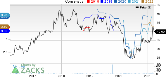Chemung Financial Corp Price and Consensus