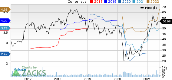 Webster Financial Corporation Price and Consensus