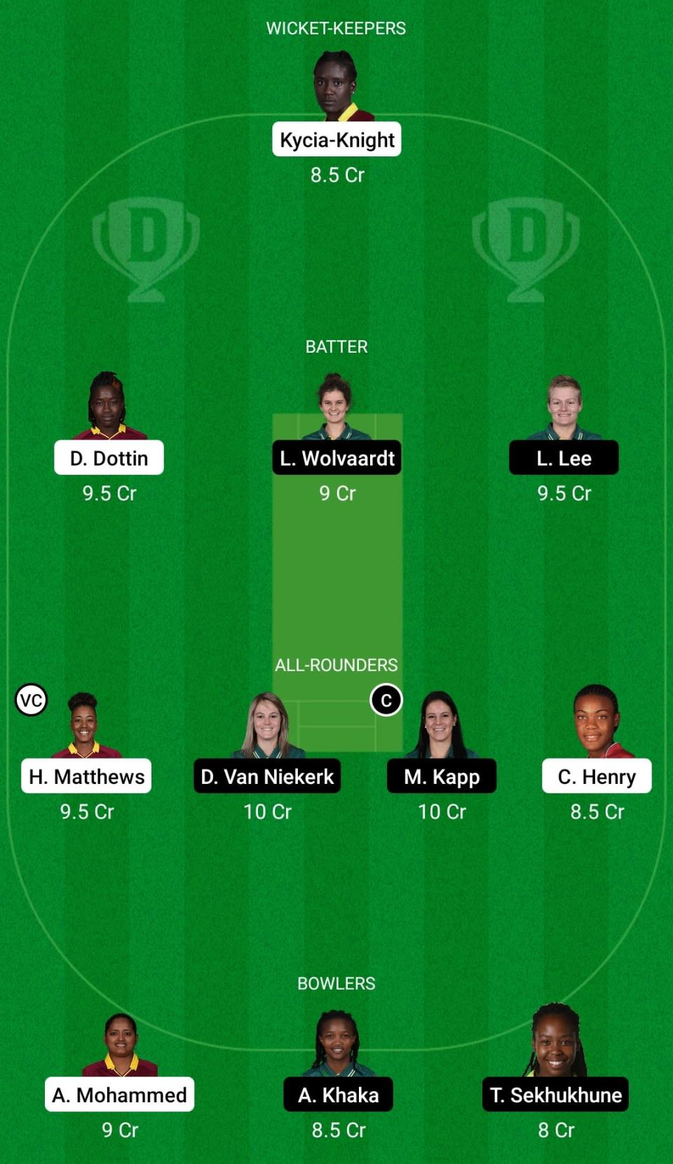 WI-W vs SA-W Dream11 Prediction Fantasy Cricket Tips Dream11 Team South Africa Women Tour of West Indies