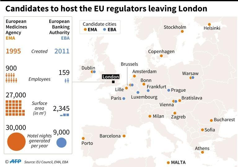 Map of the cities bidding to host the European Medicines Agency and the European Banking Authority when they leave London after Brexit. Includes factfile on the EMA and EBA