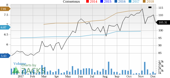 How Zebra Technologies (ZBRA) Stock Stands Out in a Strong Industry