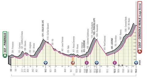 Giro d'Italia 2019, stage 13 profile – How to follow the 2019 Giro d'Italia online, on live TV and through daily episodes of The Cycling Podcast