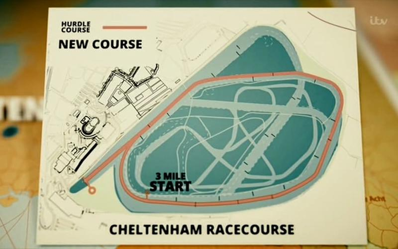 course - Credit: ITV Racing