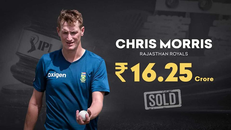 #IPLAuction2021: Morris becomes the most expensive player in IPL