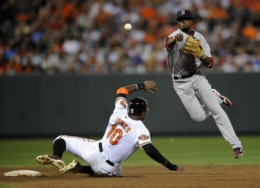 Baltimore Orioles' Adam Jones (10) is out at second as Boston Red Sox second baseman Pedro Ciriaco, right, throws to first to get out Matt Wieters for the double play during the third inning of a baseball game on Thursday, Aug. 16, 2012, in Baltimore. (AP Photo/Nick Wass)