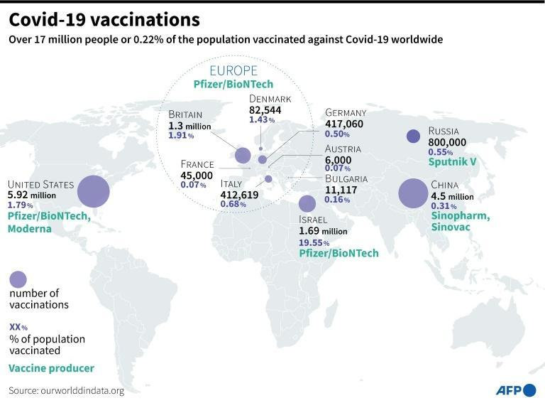 World map showing countries which have started vaccinating against Covid-19, as of Jan 7