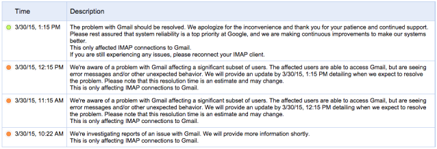 There was a weird problem with Gmail today