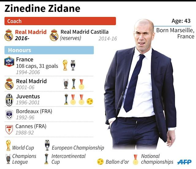 Career and main honours of new Real Madrid coach Zinedine Zidane (AFP Photo/Thomas SAINT-CRICQ, Laurence SAUBADU)
