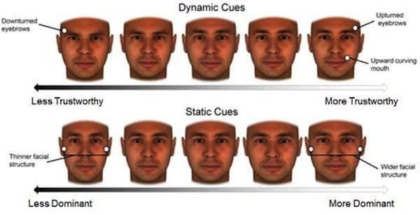 We Asked Facial Symmetry Experts About the Science Behind Having a