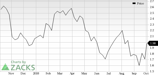 Companhia Energetica (CIG) saw a big move last session, as its shares jumped nearly 7% on the day, amid huge volumes.