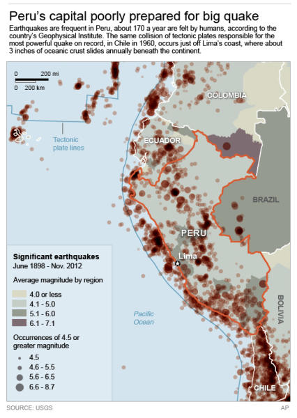 Map shows all significant earthquakes in the Peruvian region since